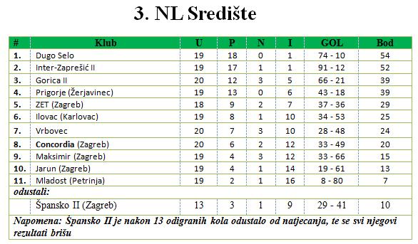 Kadeti-tablica.png