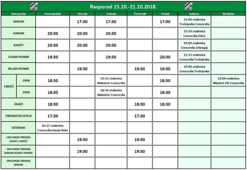Raspored treninga-15.10.-21.10.2018.