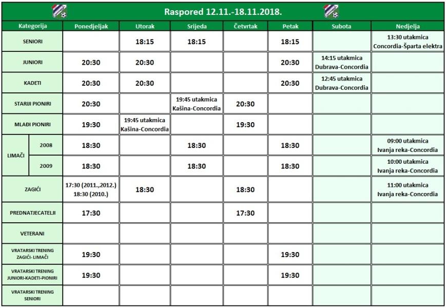 Raspored treninga-12.11.-18.11.2018.